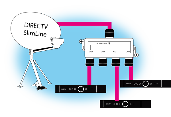 dish split4 white paper extending your directv signal the solid signal blog directv slimline 3 wiring diagram at fashall.co