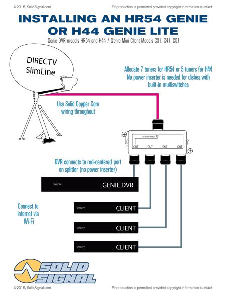 Directv Wiring Diagram Whole Home Dvr