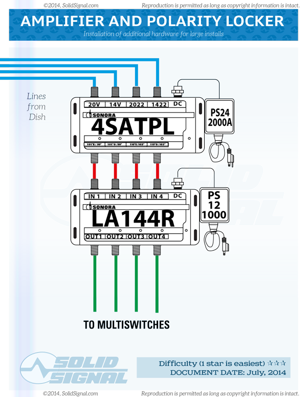 directv wiring diagrams swm solidfonts directv wiring diagrams the