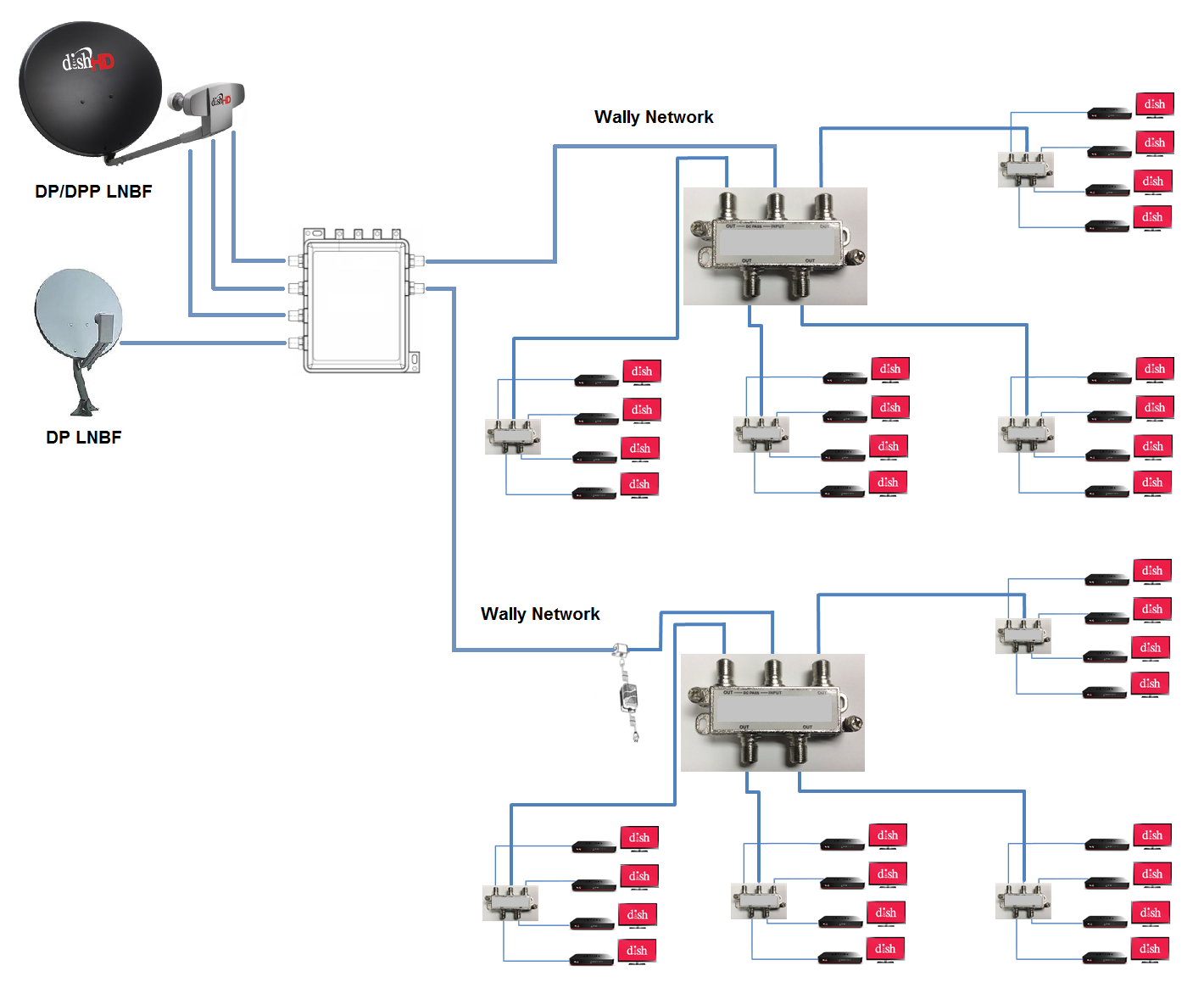 Wiring Diagram For Dish Network
