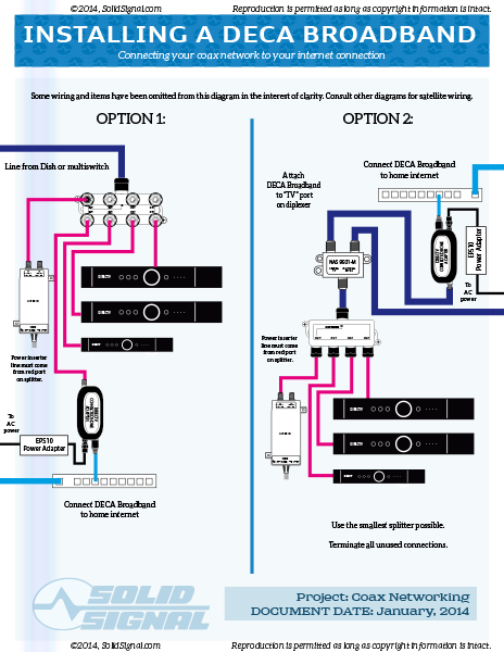white paper a guide to directv networking the solid signal blog TV Signal Splitter Wiring-Diagram
