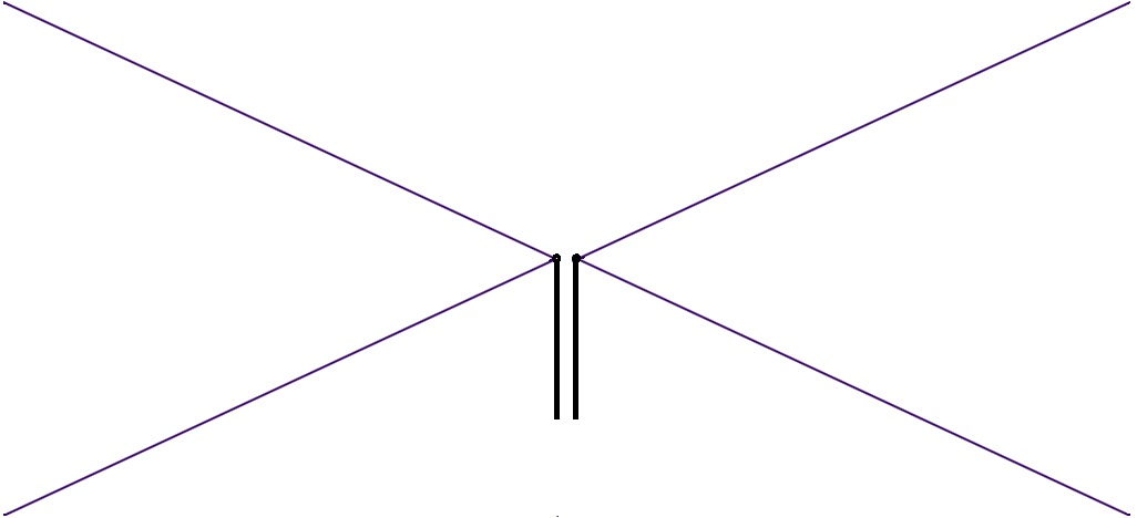 Simple Dipole and Bow Tie Antennas - The Solid Signal Blog