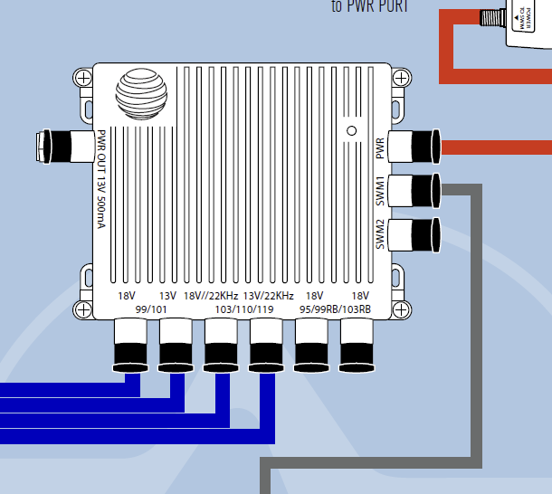 Can you run a SWM-30 with only 4 lines? - The Solid Signal Blog H Directv Swm Wiring Diagram on