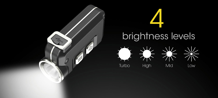 Get to know the Nitecore TINI - The Solid Signal Blog
